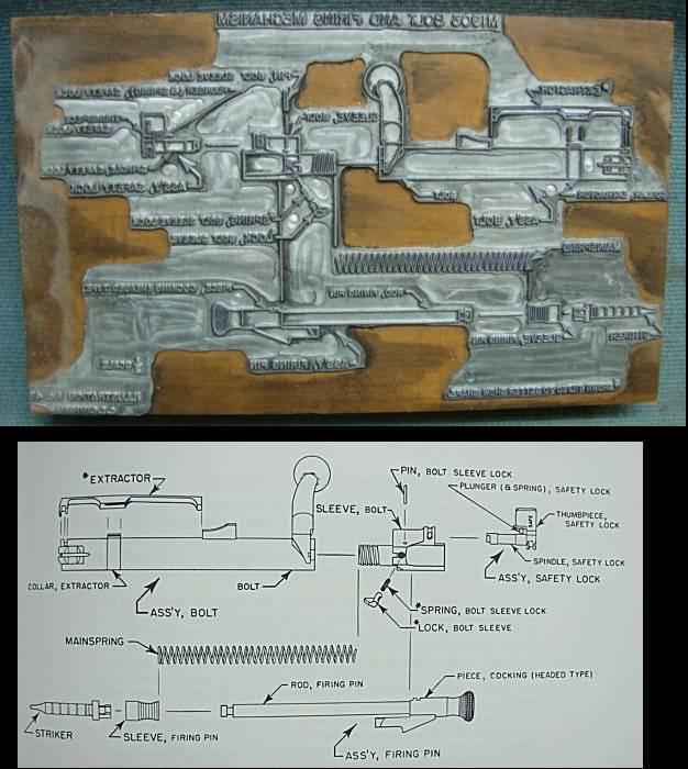 Accessories, Parts & Sniper Stuff Catalog